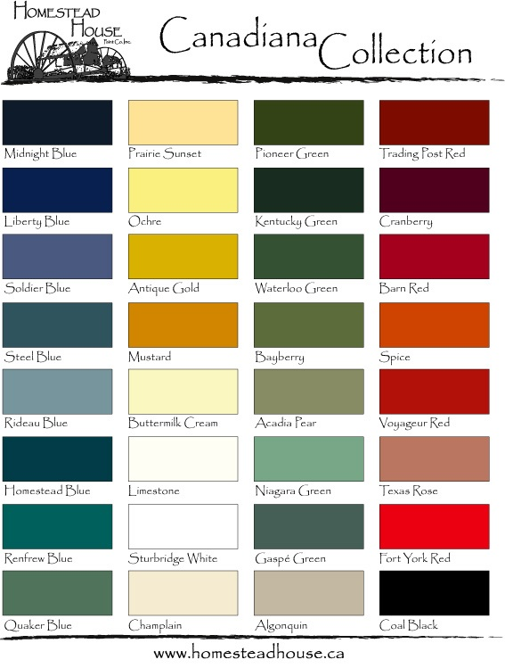 How we developed our colour line... 6