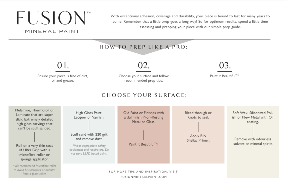 Prep guide to painting with Fusion Mineral Paint