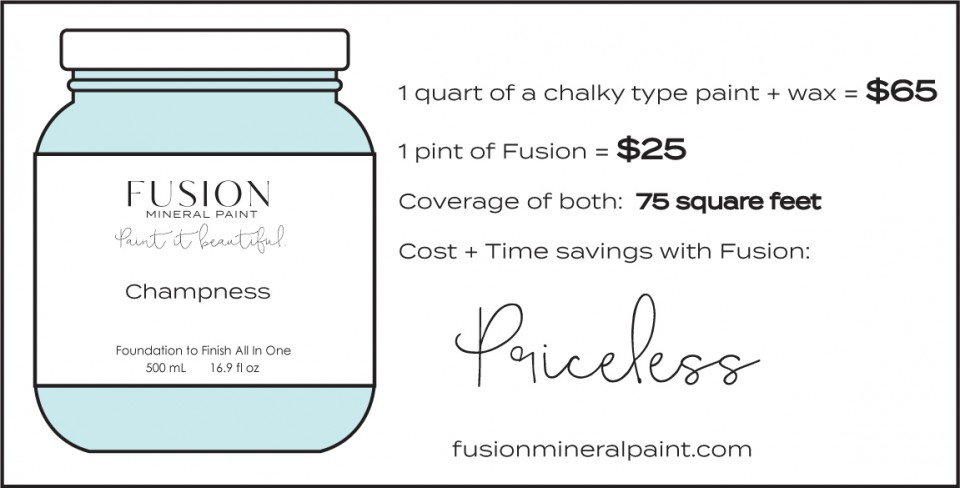 Fusion Paint Pint Coverage for the best paint coverage. | fusionmineralpaint.com